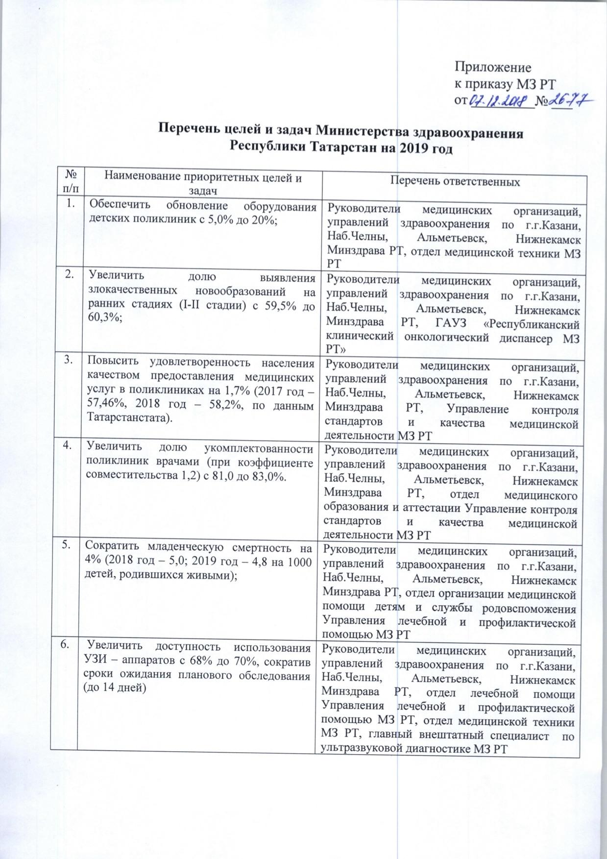 07.12.2018_2050_Sady'kov M.N._Mardanova E`.F-12jpg
